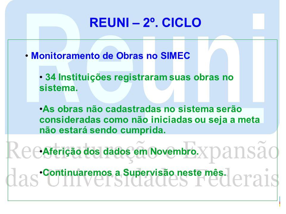 REUNI – 2º. CICLO Monitoramento de Obras no SIMEC 34 Instituições registraram suas obras no sistema. As obras não cadastradas no sistema serão conside