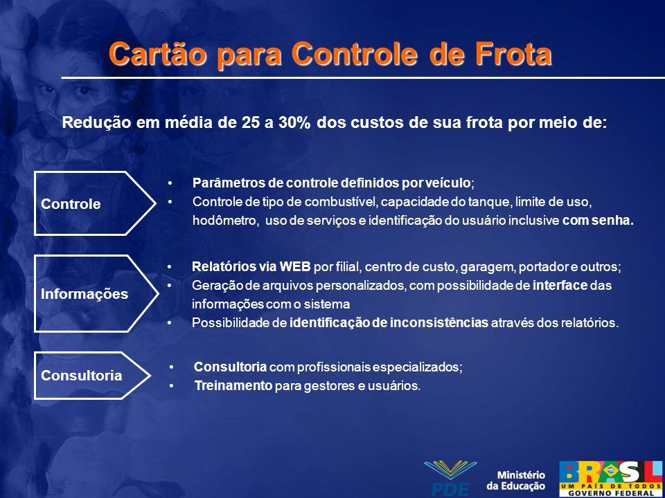 Parâmetros de controle definidos por veículo; Controle de tipo de combustível, capacidade do tanque, limite de uso, hodômetro, uso de serviços e ident
