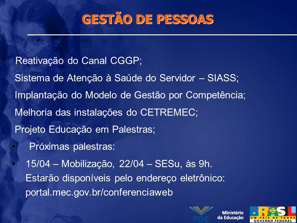 GESTÃO DE PESSOAS Reativação do Canal CGGP; Sistema de Atenção à Saúde do Servidor – SIASS; Implantação do Modelo de Gestão por Competência; Melhoria