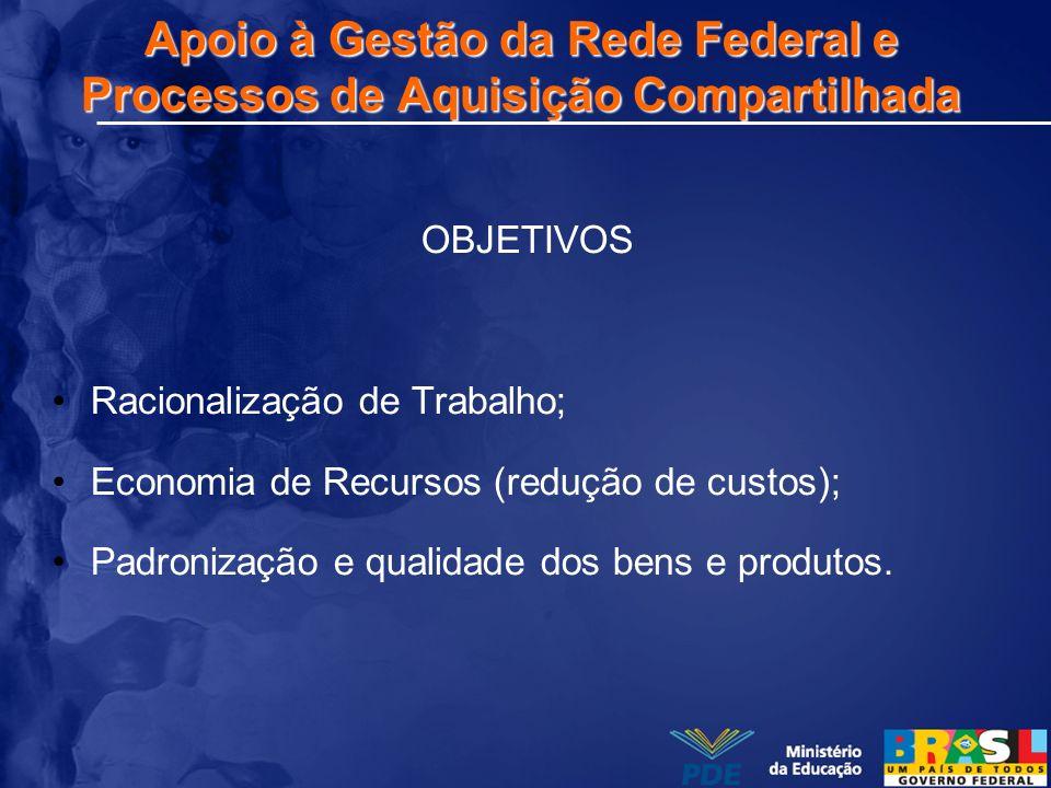 Apoio à Gestão da Rede Federal e Processos de Aquisição Compartilhada OBJETIVOS Racionalização de Trabalho; Economia de Recursos (redução de custos);