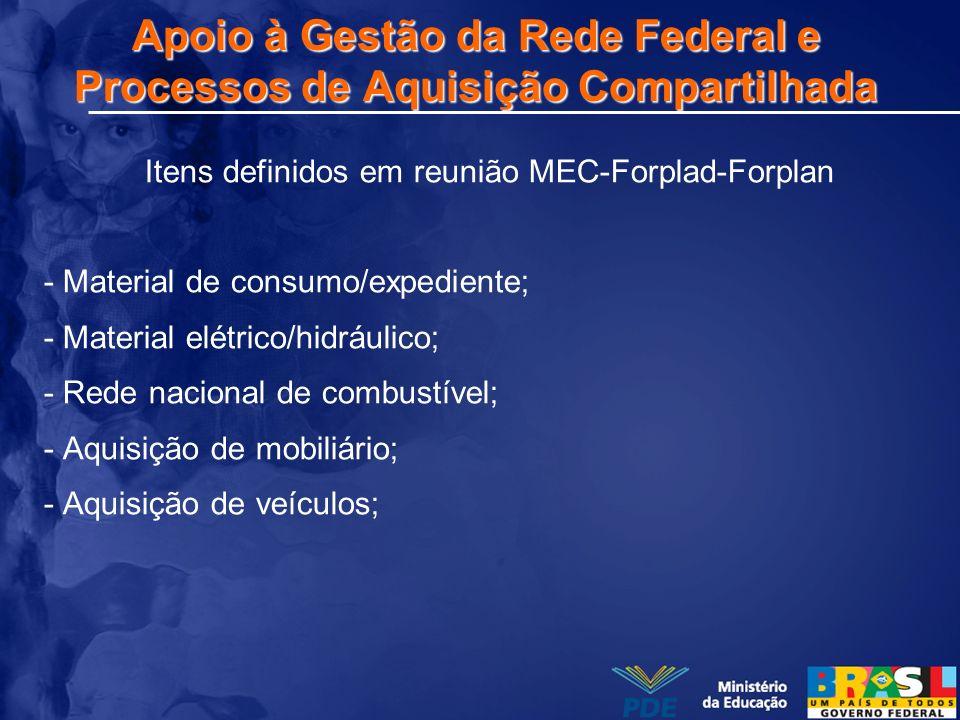 Apoio à Gestão da Rede Federal e Processos de Aquisição Compartilhada Itens definidos em reunião MEC-Forplad-Forplan - Material de consumo/expediente;