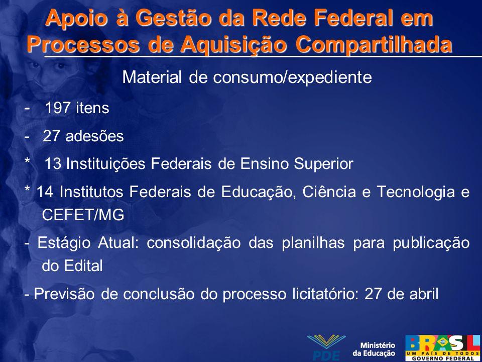 Apoio à Gestão da Rede Federal em Processos de Aquisição Compartilhada Material de consumo/expediente - 197 itens - 27 adesões * 13 Instituições Feder