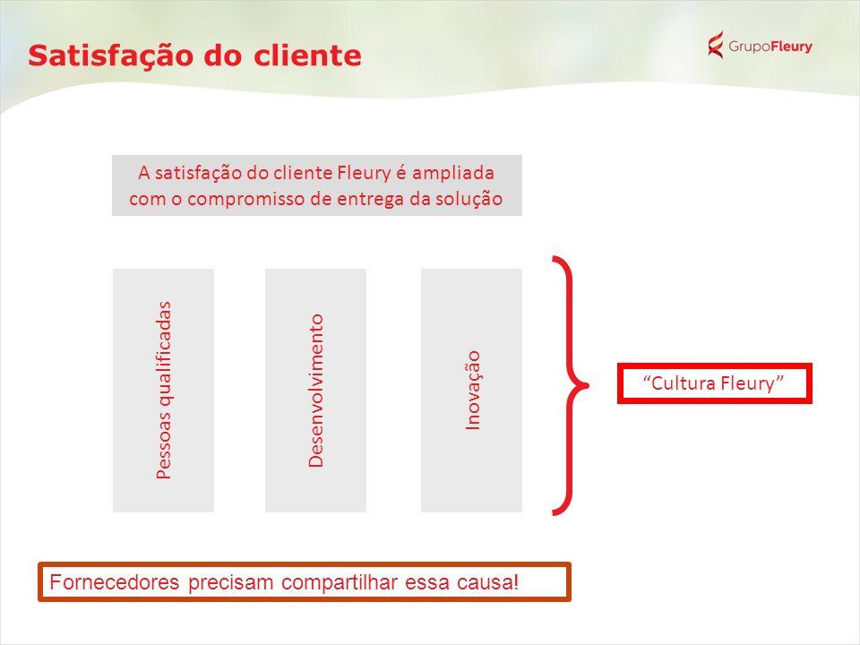 A satisfação do cliente Fleury é ampliada com o compromisso de entrega da solução Desenvolvimento Pessoas qualificadasInovação Cultura Fleury Satisfaç