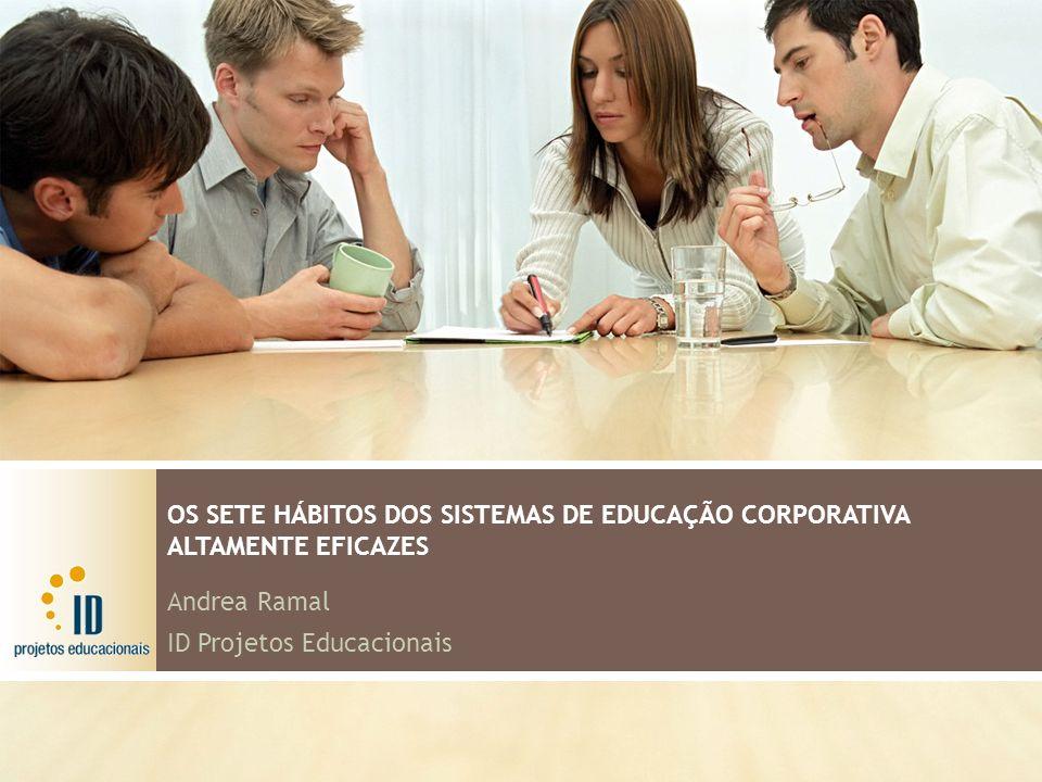 OS SETE HÁBITOS DOS SISTEMAS DE EDUCAÇÃO CORPORATIVA ALTAMENTE EFICAZES Andrea Ramal ID Projetos Educacionais