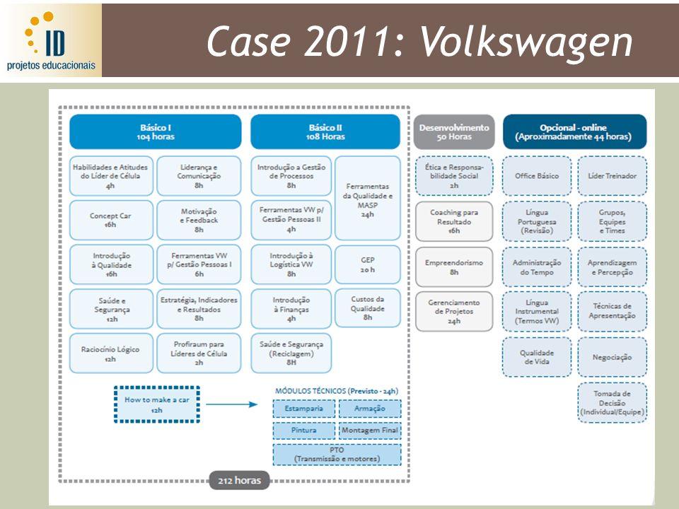 Case 2011: Volkswagen