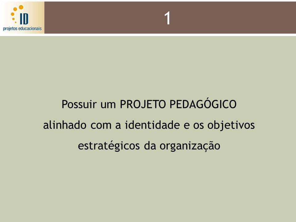 1 Possuir um PROJETO PEDAGÓGICO alinhado com a identidade e os objetivos estratégicos da organização