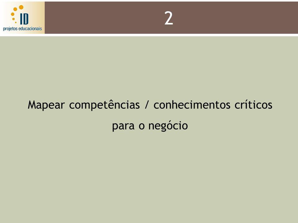2 Mapear competências / conhecimentos críticos para o negócio