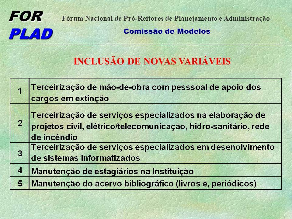 FOR PLAD Fórum Nacional de Pró-Reitores de Planejamento e Administração Comissão de Modelos PESO DE GRUPOS DE CURSO