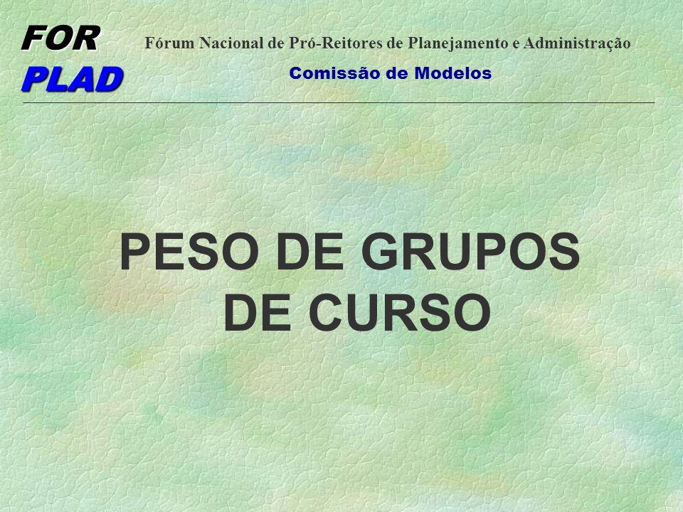 FOR PLAD Fórum Nacional de Pró-Reitores de Planejamento e Administração Comissão de Modelos PESO DE CURSOS GRADUAÇÃO E PÓS-GRADUAÇÃO