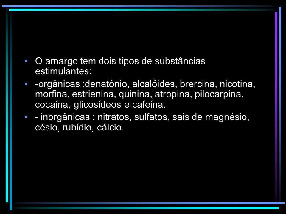 O amargo tem dois tipos de substâncias estimulantes: -orgânicas :denatônio, alcalóides, brercina, nicotina, morfina, estrienina, quinina, atropina, pi
