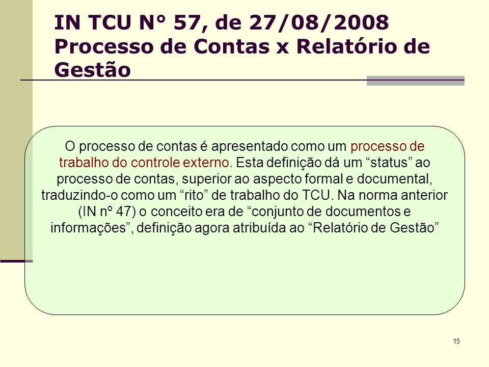 15 IN TCU N° 57, de 27/08/2008 Processo de Contas x Relatório de Gestão O processo de contas é apresentado como um processo de trabalho do controle externo.