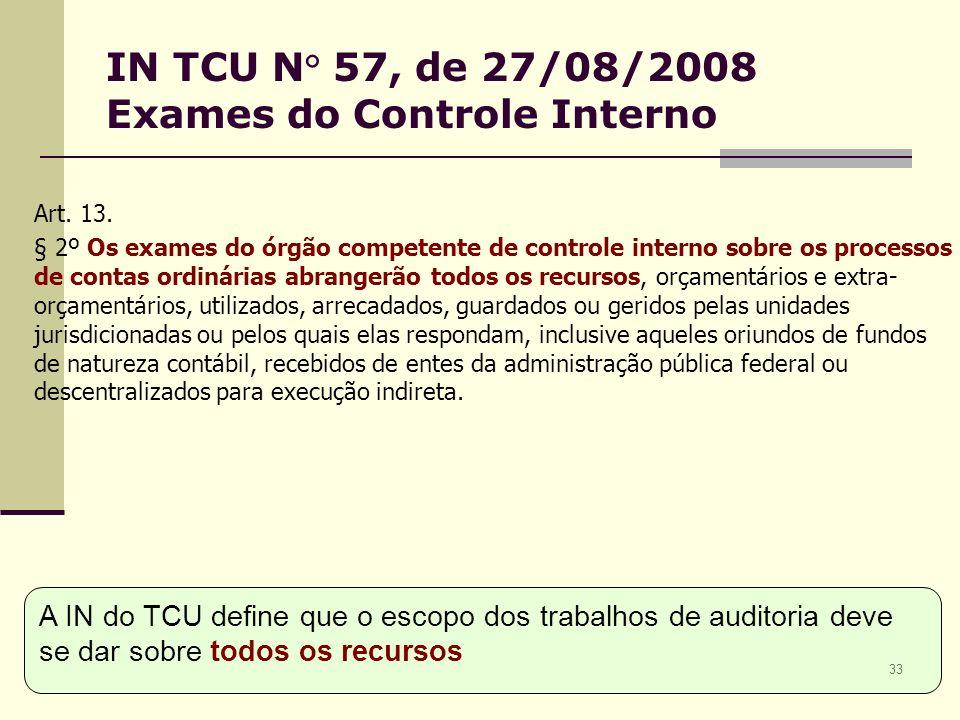 33 IN TCU N° 57, de 27/08/2008 Exames do Controle Interno Art.