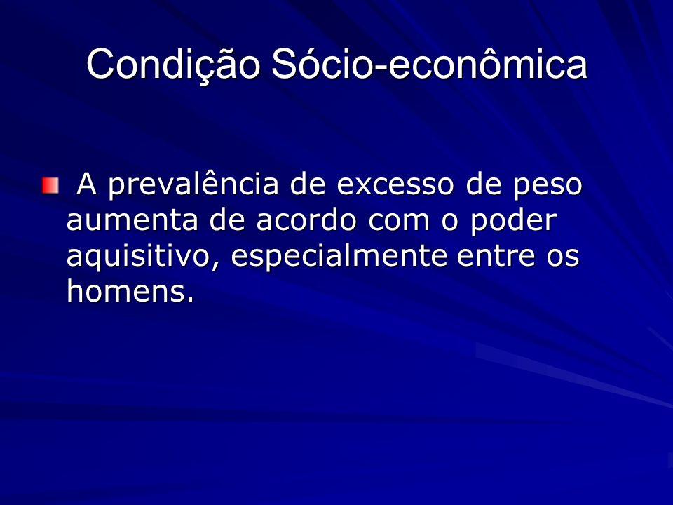 Condição Sócio-econômica A prevalência de excesso de peso aumenta de acordo com o poder aquisitivo, especialmente entre os homens. A prevalência de ex