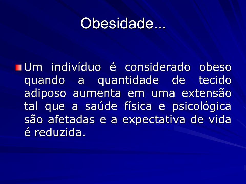 Obesidade... Um indivíduo é considerado obeso quando a quantidade de tecido adiposo aumenta em uma extensão tal que a saúde física e psicológica são a