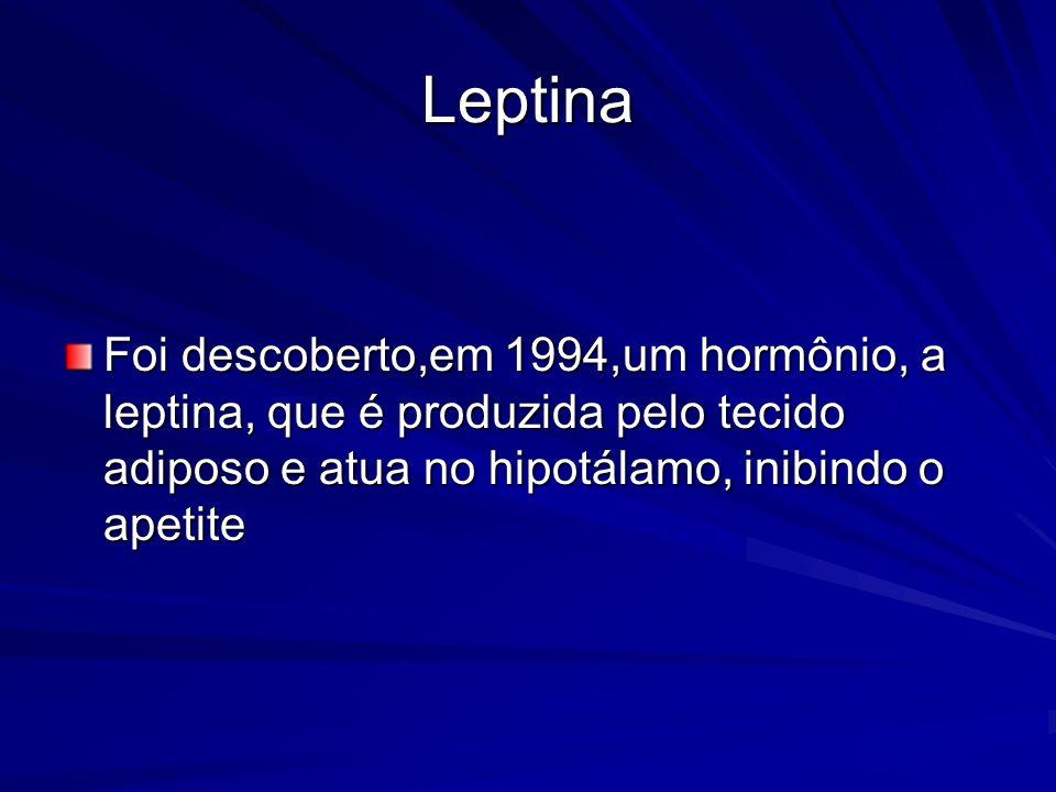 Leptina Foi descoberto,em 1994,um hormônio, a leptina, que é produzida pelo tecido adiposo e atua no hipotálamo, inibindo o apetite