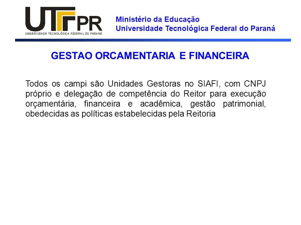 Ministério da Educação Universidade Tecnológica Federal do Paraná Todos os campi são Unidades Gestoras no SIAFI, com CNPJ próprio e delegação de compe