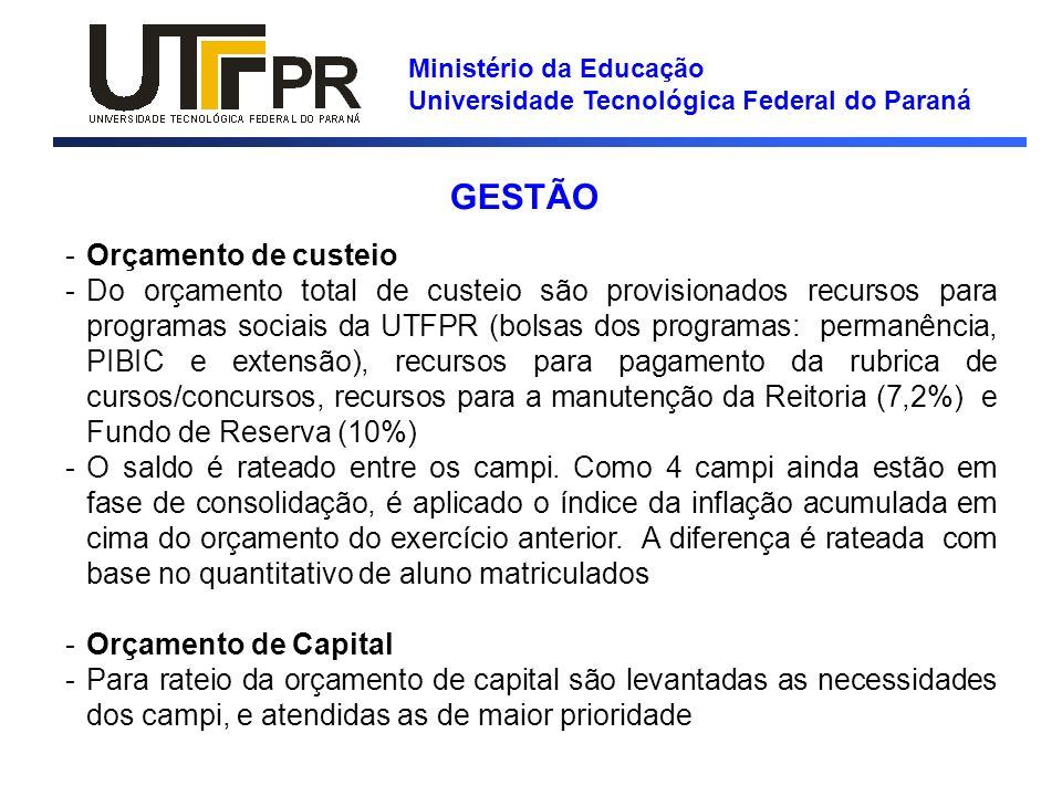 Ministério da Educação Universidade Tecnológica Federal do Paraná GESTÃO -Orçamento de custeio -Do orçamento total de custeio são provisionados recurs
