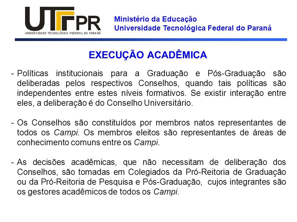 Ministério da Educação Universidade Tecnológica Federal do Paraná EXECUÇÃO ACADÊMICA -Políticas institucionais para a Graduação e Pós-Graduação são de
