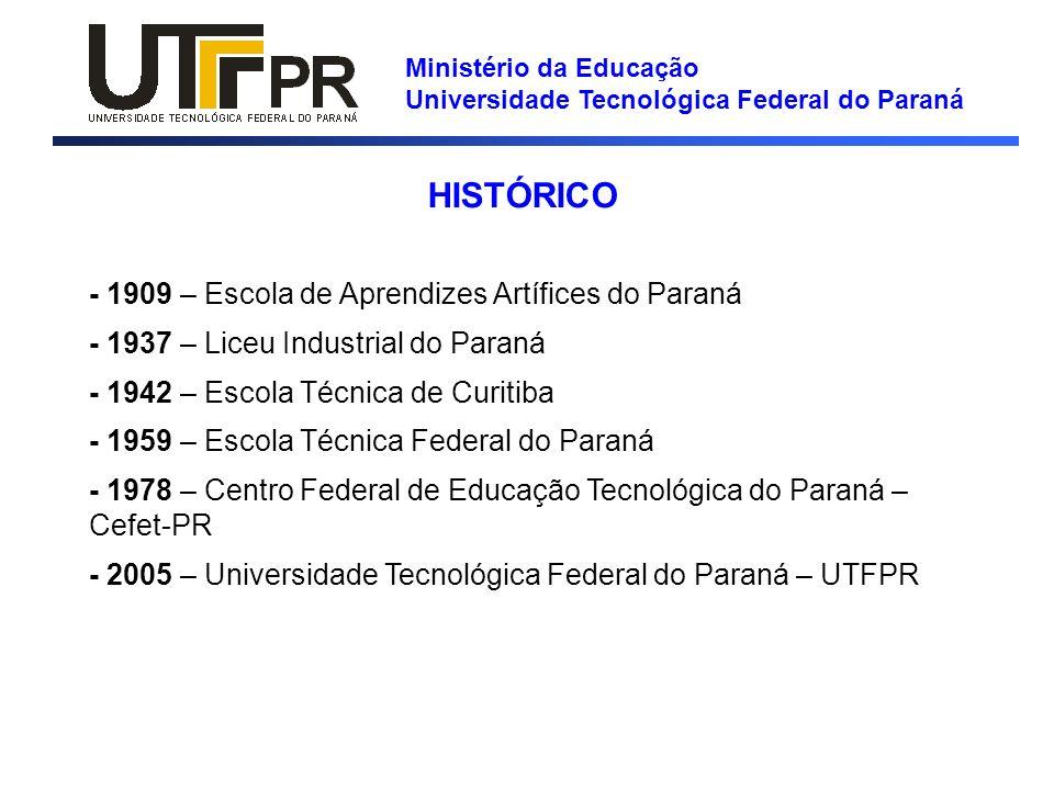 Ministério da Educação Universidade Tecnológica Federal do Paraná - 1909 – Escola de Aprendizes Artífices do Paraná - 1937 – Liceu Industrial do Paran