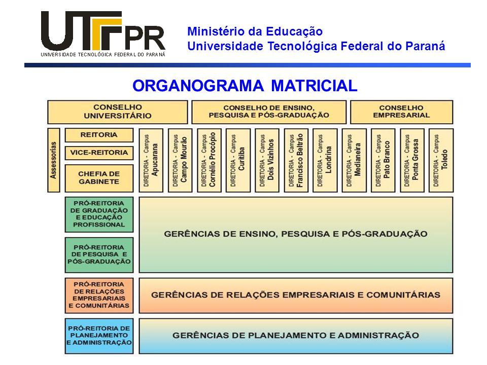Ministério da Educação Universidade Tecnológica Federal do Paraná ORGANOGRAMA MATRICIAL