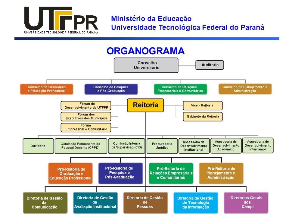 Ministério da Educação Universidade Tecnológica Federal do Paraná EXECUÇÃO ACADÊMICA -Políticas institucionais para a Graduação e Pós-Graduação são deliberadas pelos respectivos Conselhos, quando tais políticas são independentes entre estes níveis formativos.