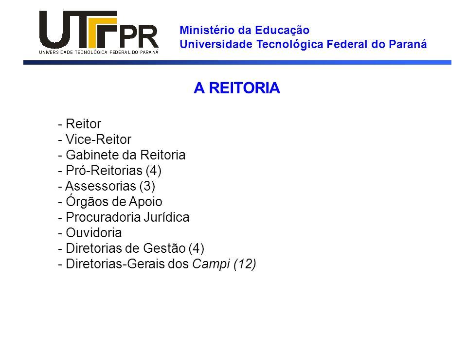 A REITORIA - Reitor - Vice-Reitor - Gabinete da Reitoria - Pró-Reitorias (4) - Assessorias (3) - Órgãos de Apoio - Procuradoria Jurídica - Ouvidoria -