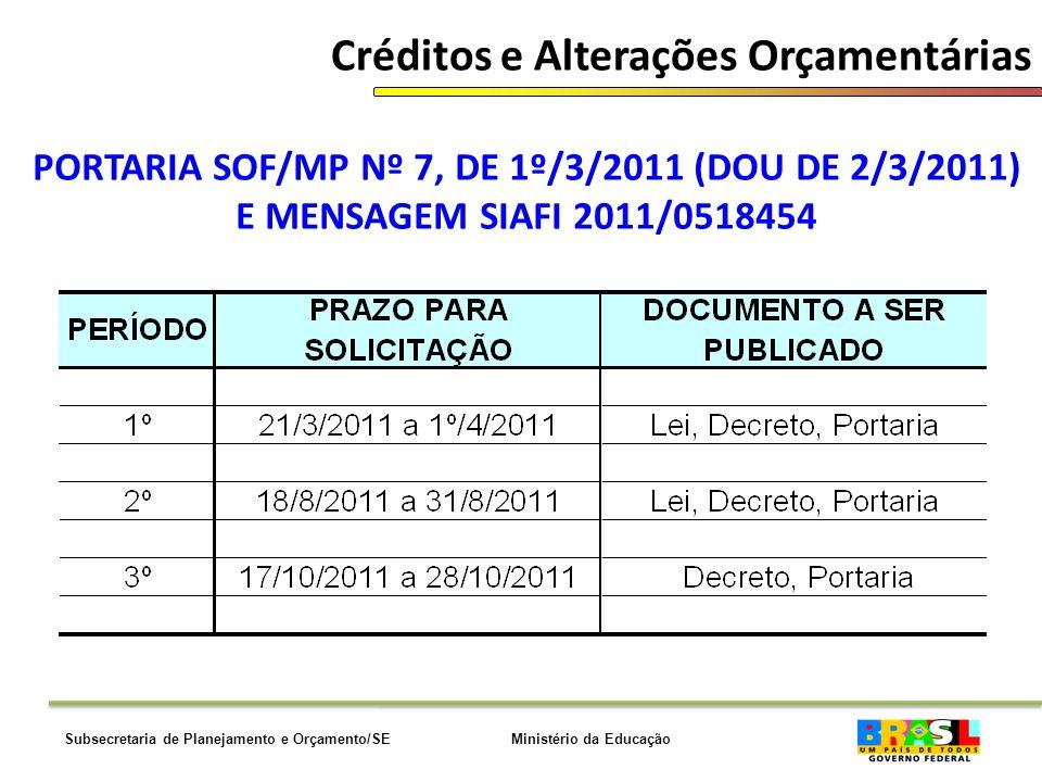 Ministério da EducaçãoSubsecretaria de Planejamento e Orçamento/SE Créditos e Alterações Orçamentárias PORTARIA SOF/MP Nº 7, DE 1º/3/2011 (DOU DE 2/3/2011) E MENSAGEM SIAFI 2011/0518454