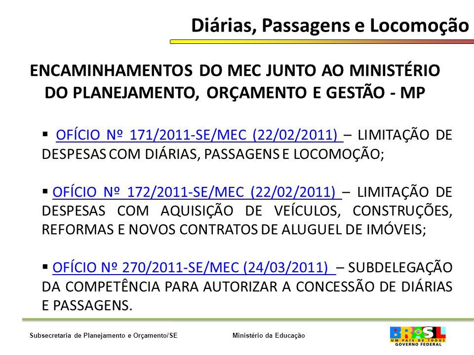 Ministério da EducaçãoSubsecretaria de Planejamento e Orçamento/SE Diárias, Passagens e Locomoção ENCAMINHAMENTOS DO MEC JUNTO AO MINISTÉRIO DO PLANEJAMENTO, ORÇAMENTO E GESTÃO - MP OFÍCIO Nº 171/2011-SE/MEC (22/02/2011) – LIMITAÇÃO DE DESPESAS COM DIÁRIAS, PASSAGENS E LOCOMOÇÃO;OFÍCIO Nº 171/2011-SE/MEC (22/02/2011) OFÍCIO Nº 172/2011-SE/MEC (22/02/2011) – LIMITAÇÃO DE DESPESAS COM AQUISIÇÃO DE VEÍCULOS, CONSTRUÇÕES, REFORMAS E NOVOS CONTRATOS DE ALUGUEL DE IMÓVEIS;OFÍCIO Nº 172/2011-SE/MEC (22/02/2011) OFÍCIO Nº 270/2011-SE/MEC (24/03/2011) – SUBDELEGAÇÃO DA COMPETÊNCIA PARA AUTORIZAR A CONCESSÃO DE DIÁRIAS E PASSAGENS.OFÍCIO Nº 270/2011-SE/MEC (24/03/2011)