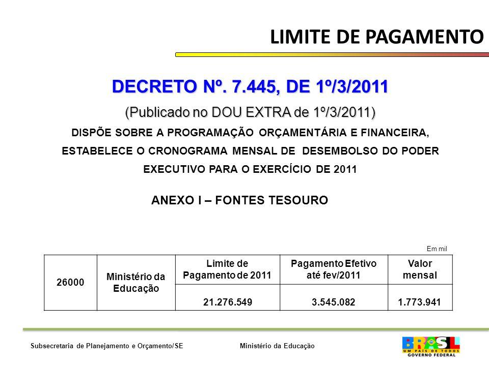 Ministério da EducaçãoSubsecretaria de Planejamento e Orçamento/SE LIMITE DE PAGAMENTO DECRETO Nº.