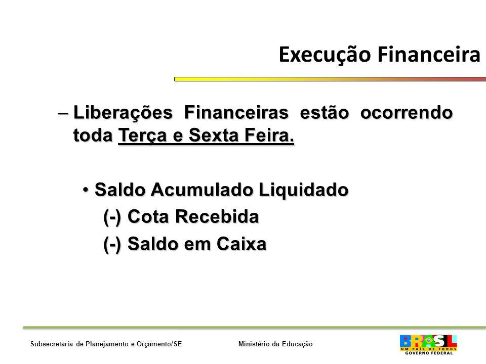 Ministério da EducaçãoSubsecretaria de Planejamento e Orçamento/SE Execução Financeira –Liberações Financeiras estão ocorrendo toda Terça e Sexta Feira.