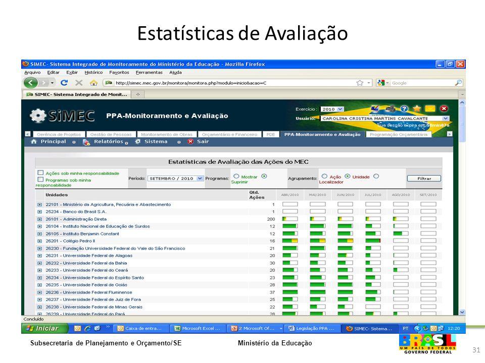 Ministério da EducaçãoSubsecretaria de Planejamento e Orçamento/SE 31 Exemplo de Preenchimento Estatísticas de Avaliação