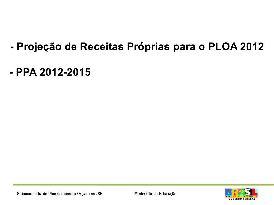 Ministério da EducaçãoSubsecretaria de Planejamento e Orçamento/SE - Projeção de Receitas Próprias para o PLOA 2012 - PPA 2012-2015