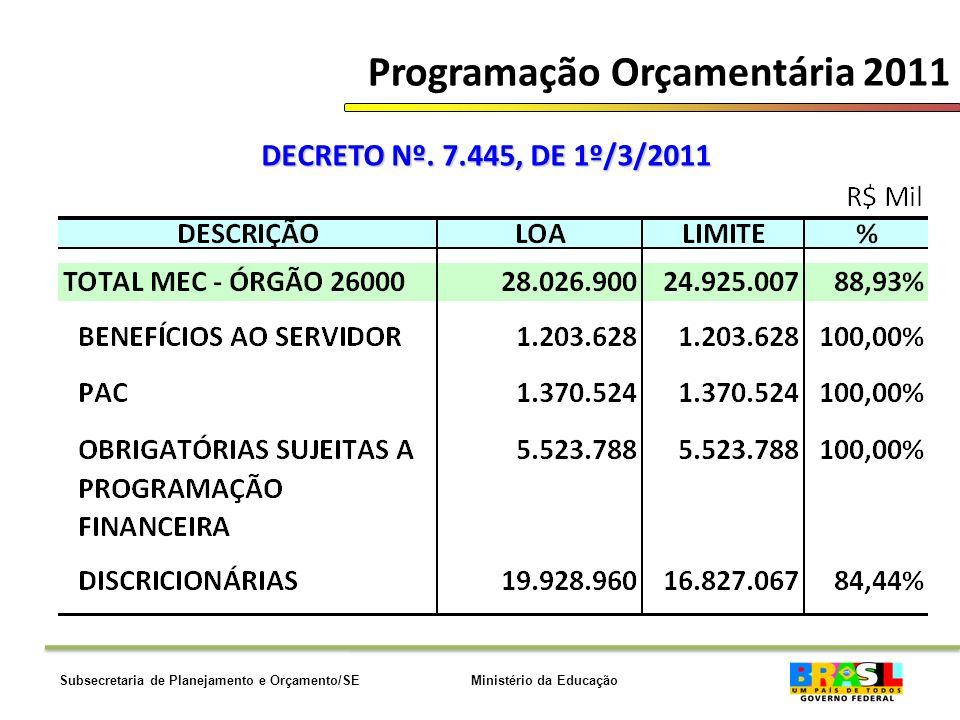 Ministério da EducaçãoSubsecretaria de Planejamento e Orçamento/SE Programação Orçamentária 2011 DECRETO Nº.