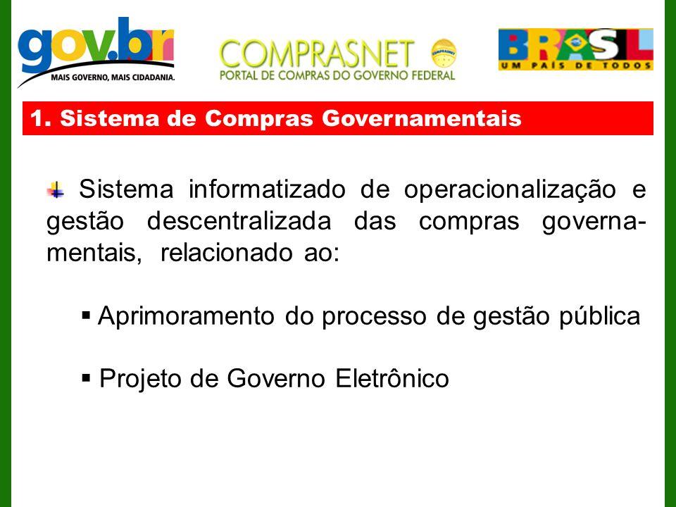 1. Sistema de Compras Governamentais Sistema informatizado de operacionalização e gestão descentralizada das compras governa- mentais, relacionado ao: