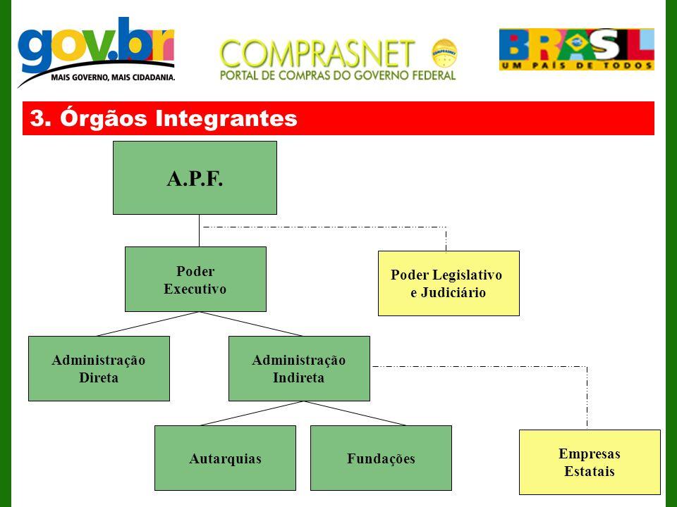 3. Órgãos Integrantes A.P.F. Administração Direta AutarquiasFundações Administração Indireta Poder Executivo Empresas Estatais Poder Legislativo e Jud