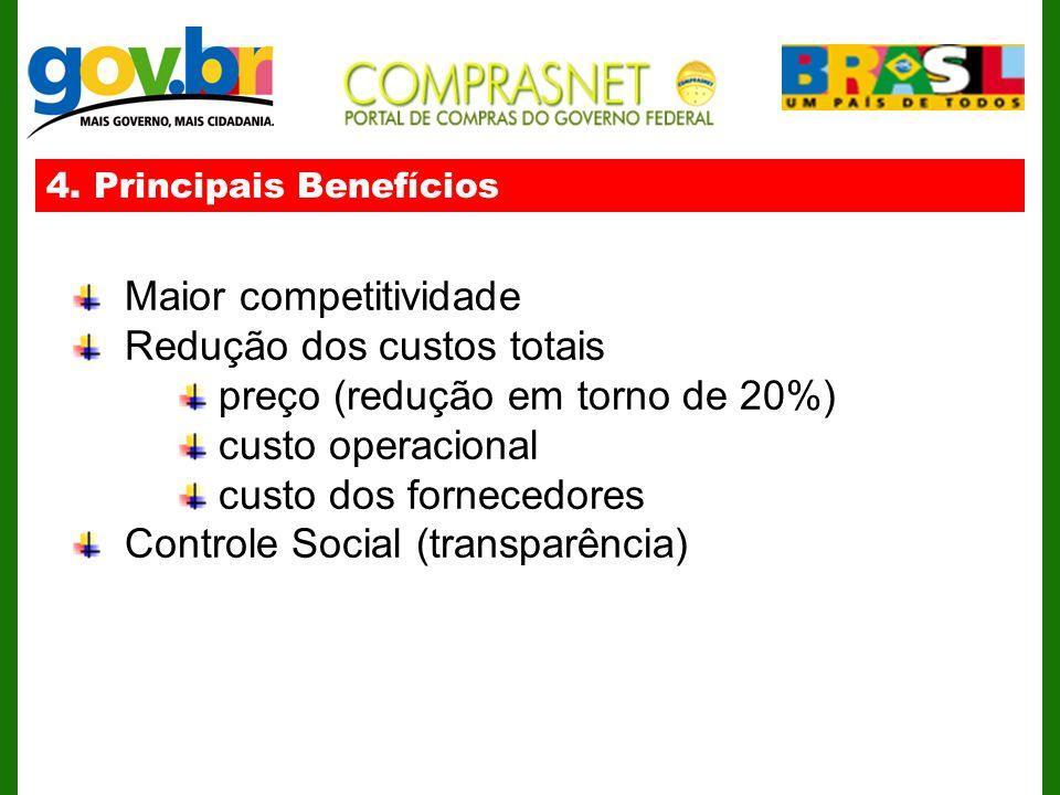 4. Principais Benefícios Maior competitividade Redução dos custos totais preço (redução em torno de 20%) custo operacional custo dos fornecedores Cont