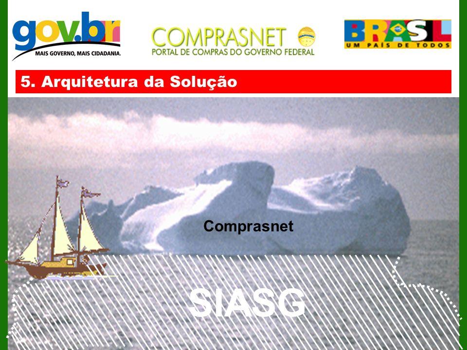Comprasnet SIASG 5. Arquitetura da Solução