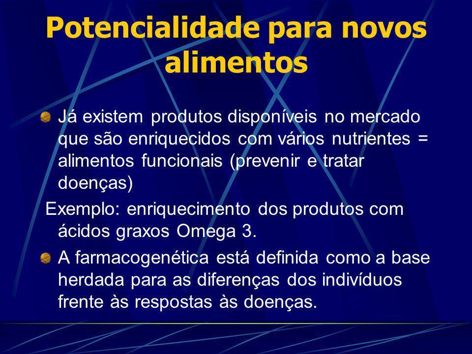 Potencialidade para novos alimentos Já existem produtos disponíveis no mercado que são enriquecidos com vários nutrientes = alimentos funcionais (prevenir e tratar doenças) Exemplo: enriquecimento dos produtos com ácidos graxos Omega 3.