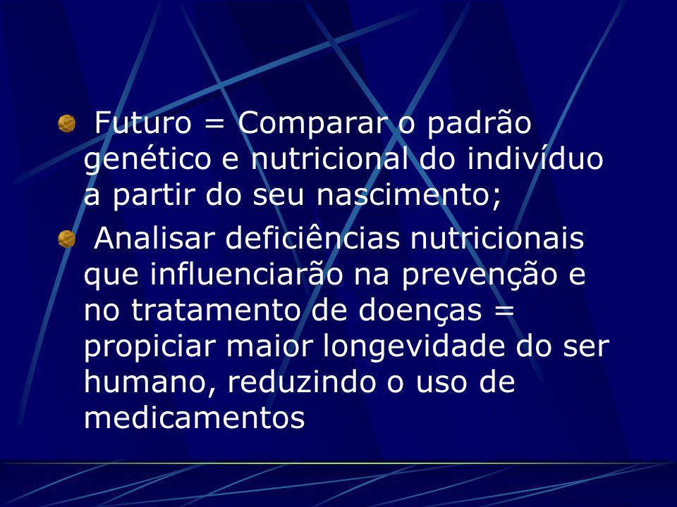 Futuro = Comparar o padrão genético e nutricional do indivíduo a partir do seu nascimento; Analisar deficiências nutricionais que influenciarão na prevenção e no tratamento de doenças = propiciar maior longevidade do ser humano, reduzindo o uso de medicamentos