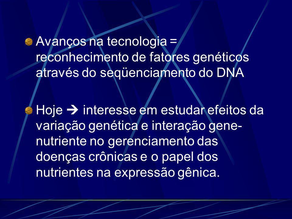 Avanços na tecnologia = reconhecimento de fatores genéticos através do seqüenciamento do DNA Hoje interesse em estudar efeitos da variação genética e interação gene- nutriente no gerenciamento das doenças crônicas e o papel dos nutrientes na expressão gênica.