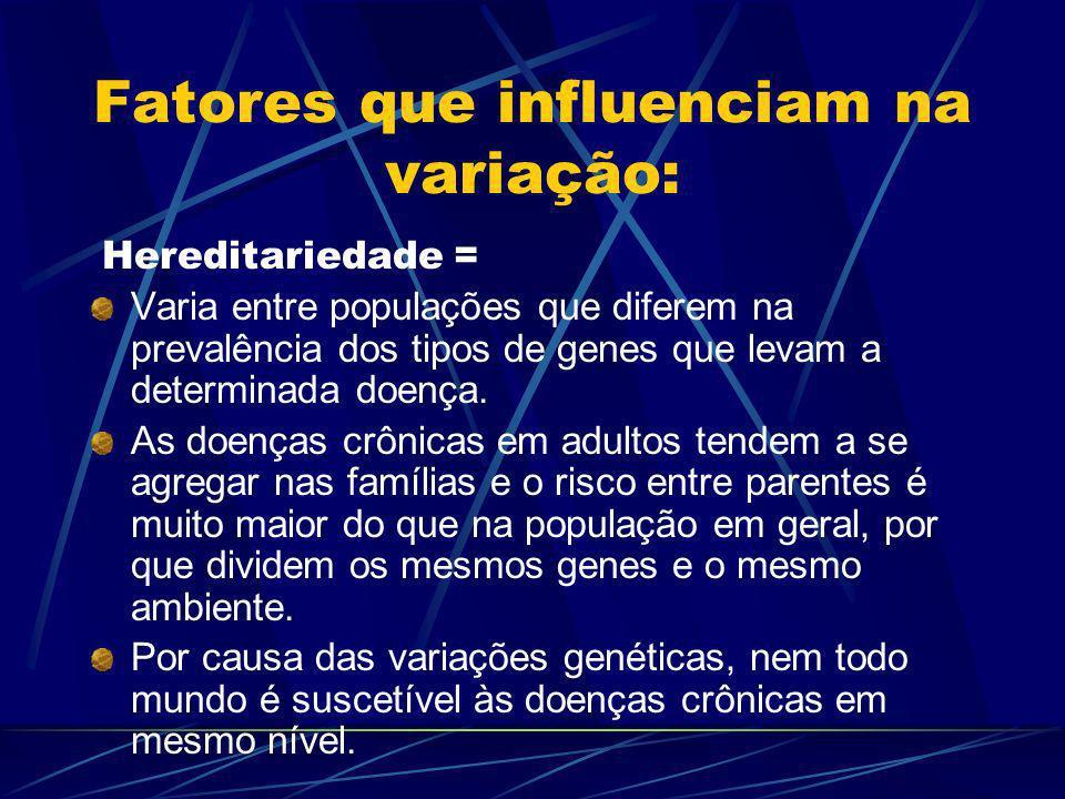 Fatores que influenciam na variação: Hereditariedade = Varia entre populações que diferem na prevalência dos tipos de genes que levam a determinada doença.