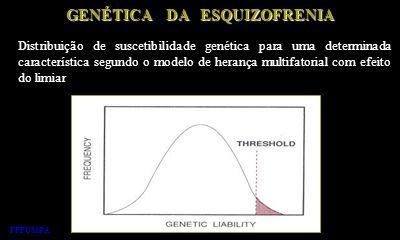 GENÉTICA DA ESQUIZOFRENIA Distribuição de suscetibilidade genética para uma determinada característica segundo o modelo de herança multifatorial com e