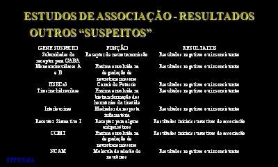 ESTUDOS DE ASSOCIAÇÃO - RESULTADOS OUTROS SUSPEITOS FFFCMPA