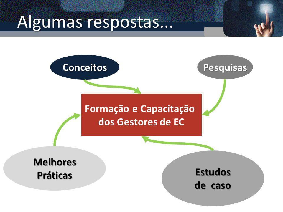 Formas de atuação CursoPublicação ConsultoriaPesquisa