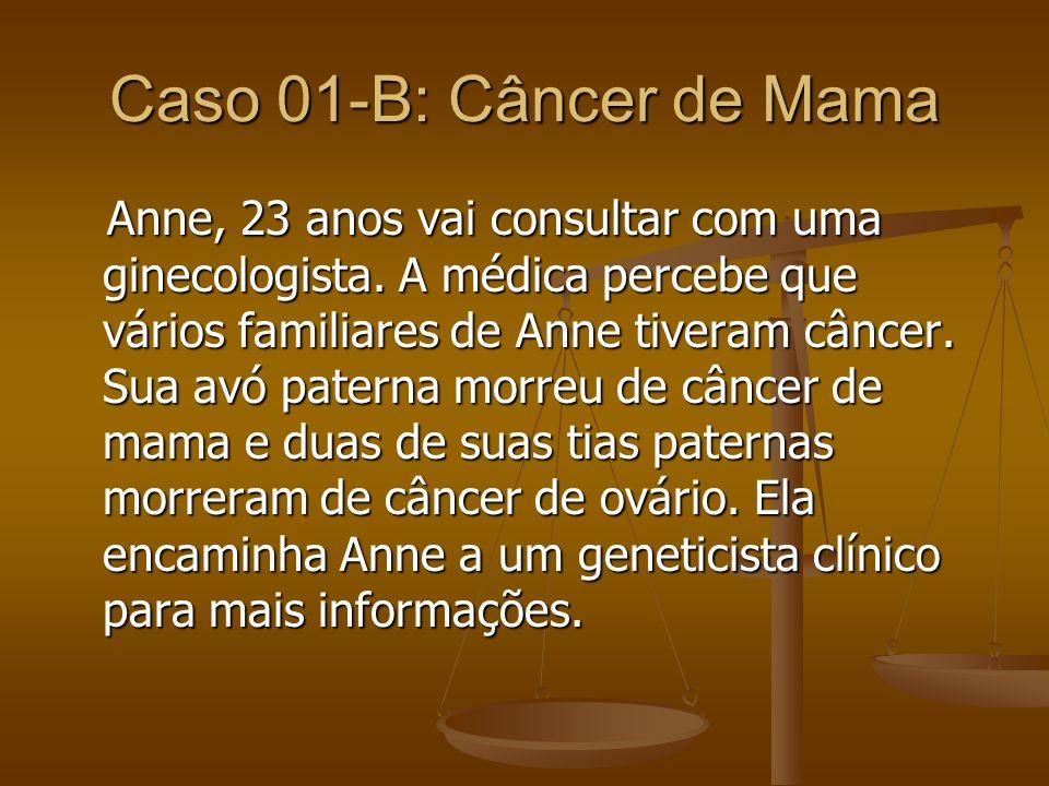 Caso 01-B: Câncer de Mama Anne, 23 anos vai consultar com uma ginecologista. A médica percebe que vários familiares de Anne tiveram câncer. Sua avó pa