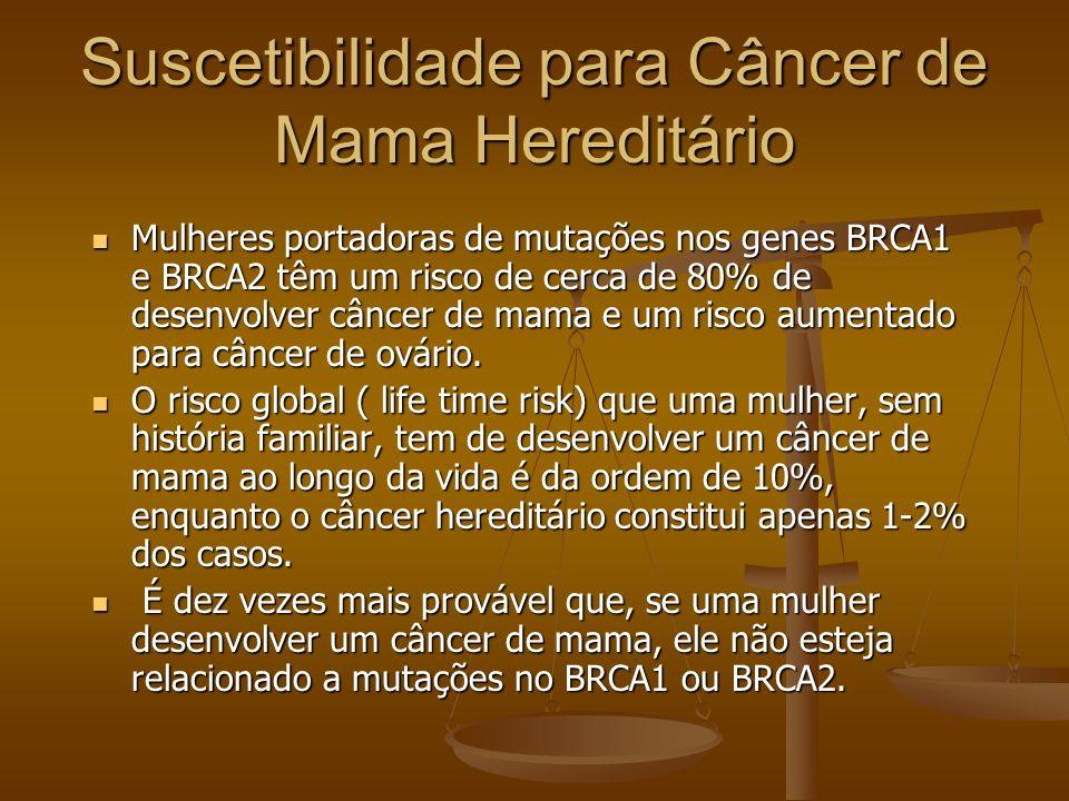 Suscetibilidade para Câncer de Mama Hereditário Mulheres portadoras de mutações nos genes BRCA1 e BRCA2 têm um risco de cerca de 80% de desenvolver câ