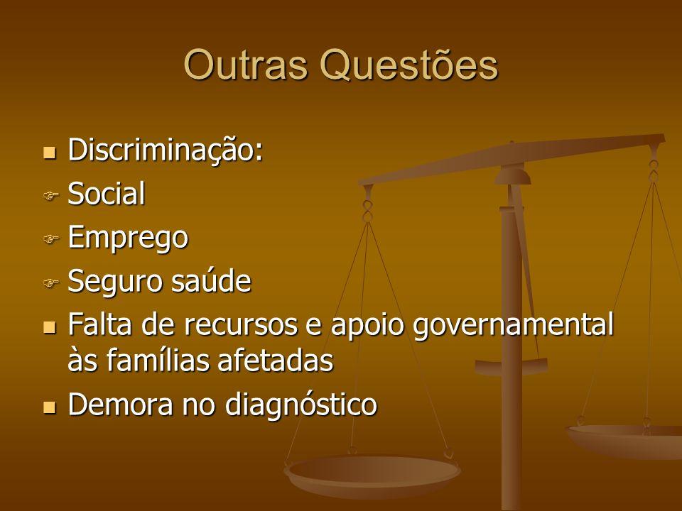Outras Questões Discriminação: Discriminação: Social Social Emprego Emprego Seguro saúde Seguro saúde Falta de recursos e apoio governamental às famíl
