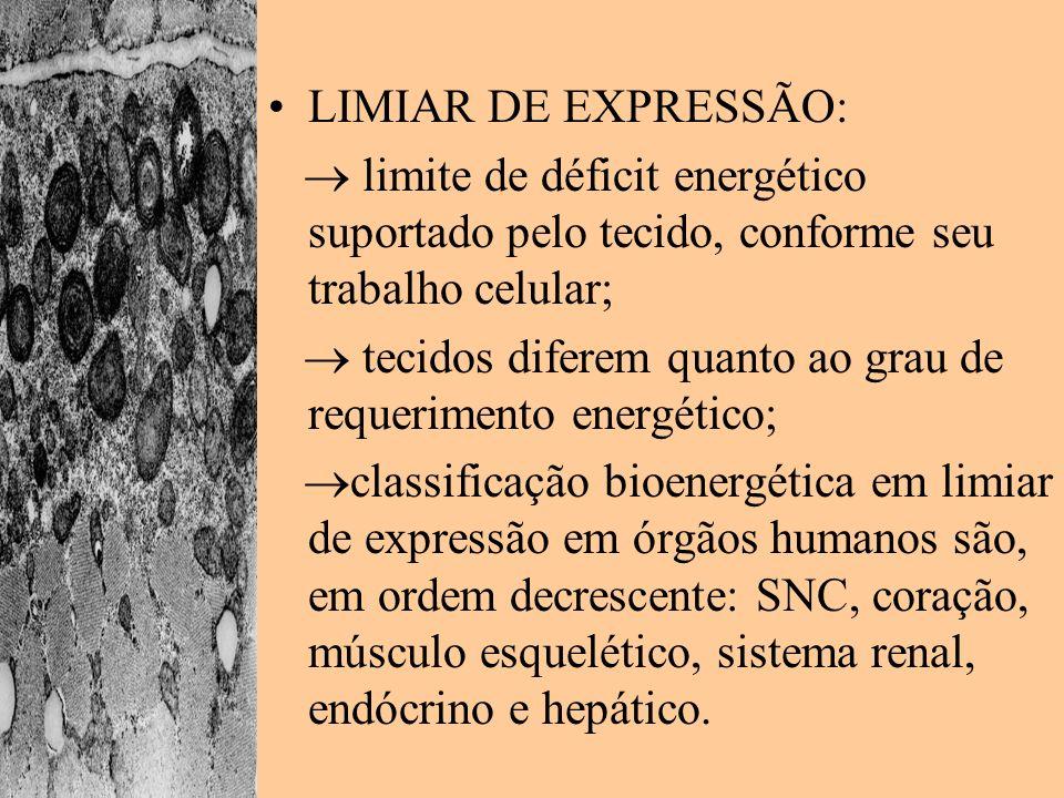LIMIAR DE EXPRESSÃO: limite de déficit energético suportado pelo tecido, conforme seu trabalho celular; tecidos diferem quanto ao grau de requerimento