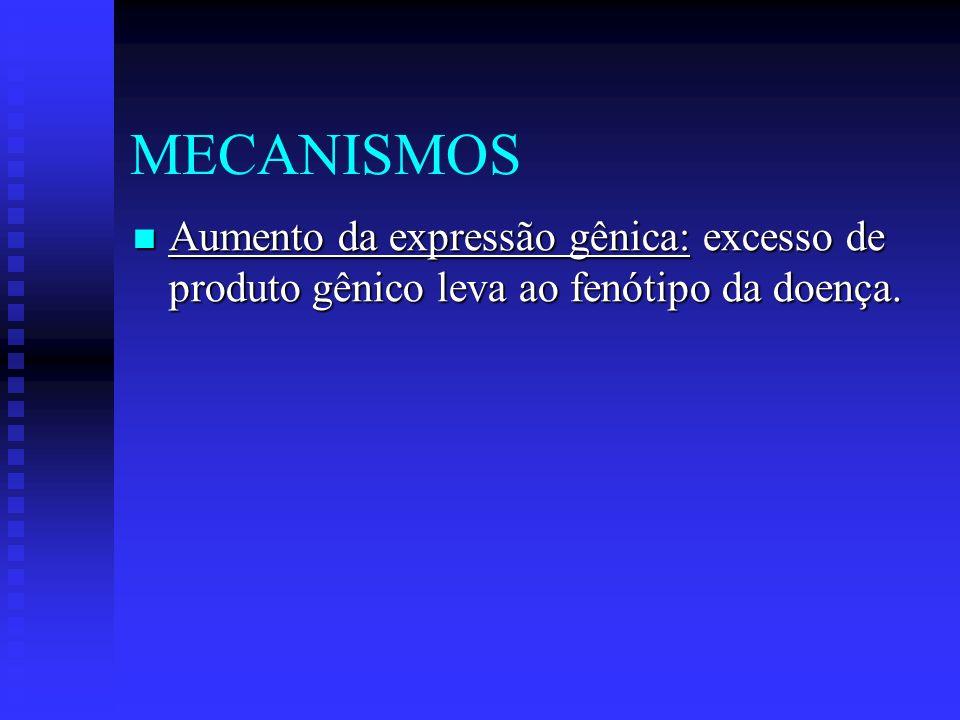 MECANISMOS Aumento da expressão gênica: excesso de produto gênico leva ao fenótipo da doença. Aumento da expressão gênica: excesso de produto gênico l