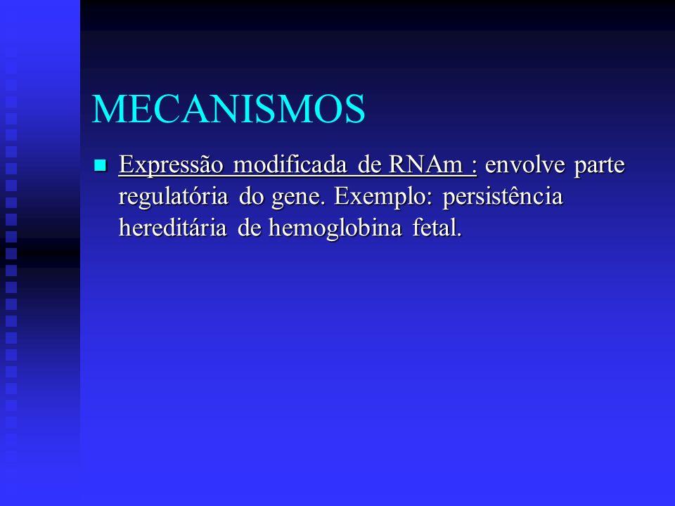 MECANISMOS Expressão modificada de RNAm : envolve parte regulatória do gene. Exemplo: persistência hereditária de hemoglobina fetal. Expressão modific